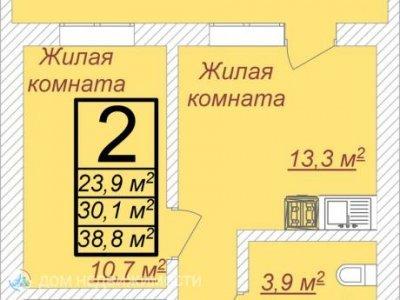 ЖК Олимп, 38 м2, 8/25 эт.